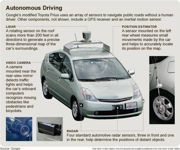 Automovil de Google con piloto automatico