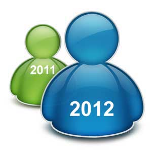 MSN 2012 | Windows live Messenger 2012