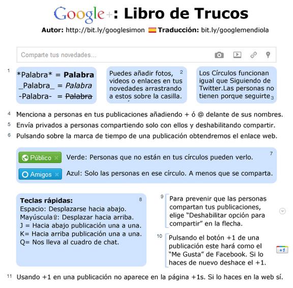 Google+ | Trucos para Google+