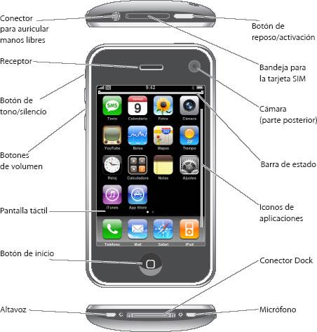 инструкция для айфон 4 s