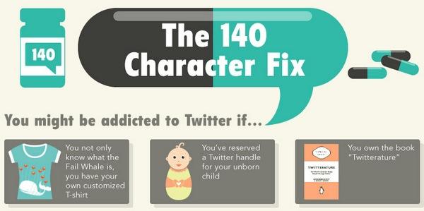Adicto a Twitter ? Como saber si soy un adicto a las redes sociales ?