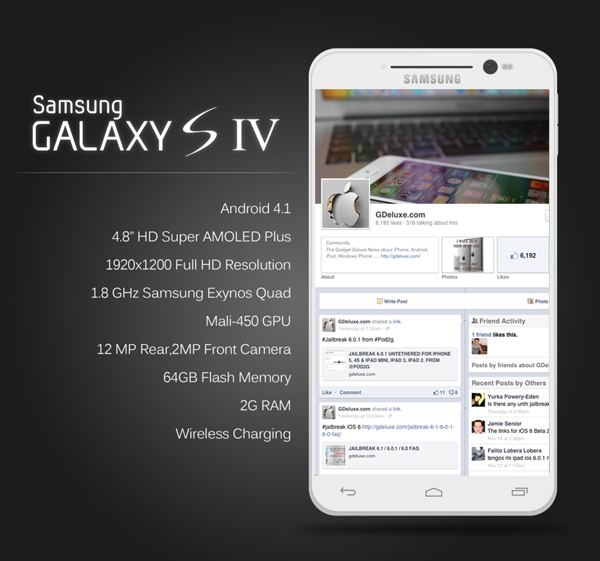 Funciones del Galaxy S4 ( Video)