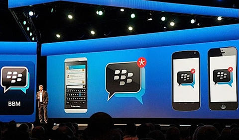 BlackBerry Messenger para Android e iOS