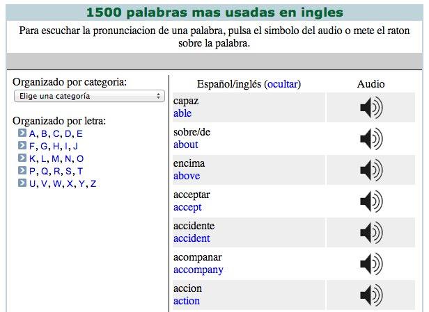 Palabras más usadas del inglés y cómo pronunciarlas