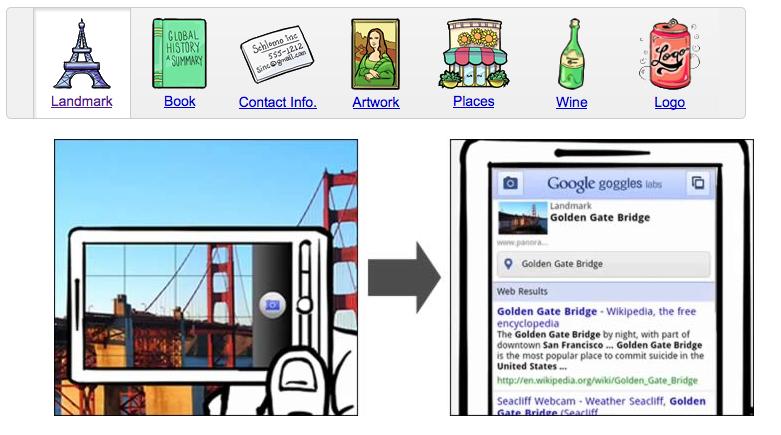 Servicio de reconocimiento de imágenes Google Goggles para Android